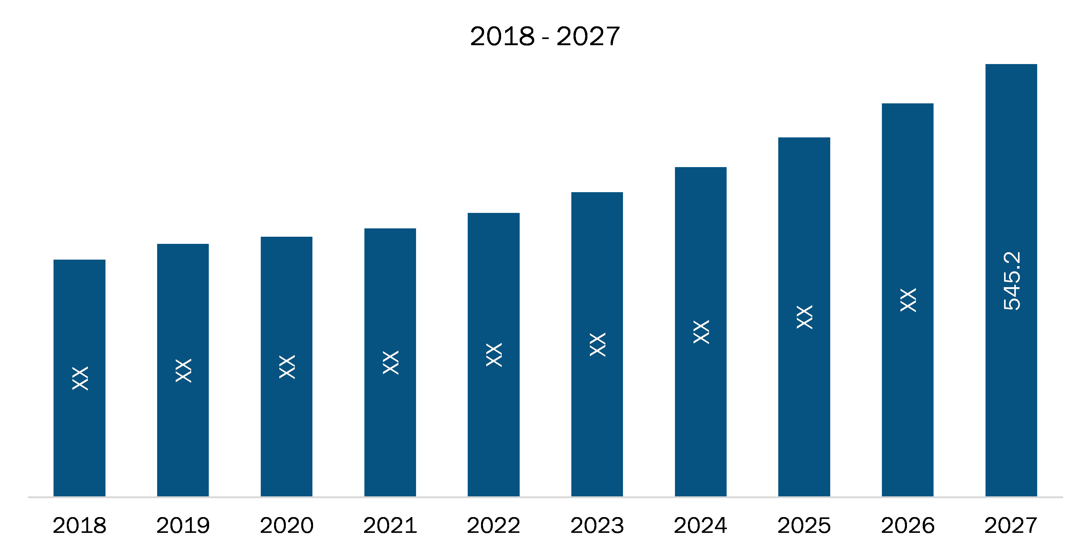 China Active Noise and Vibration Control System Market Revenue and Forecasts to 2027 (US$ Mn)