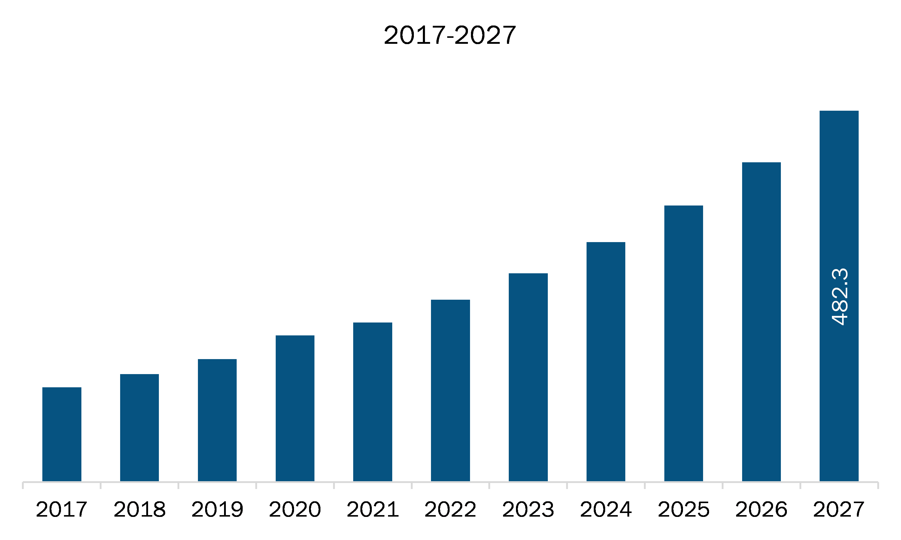 Europe Video Conferencing Market