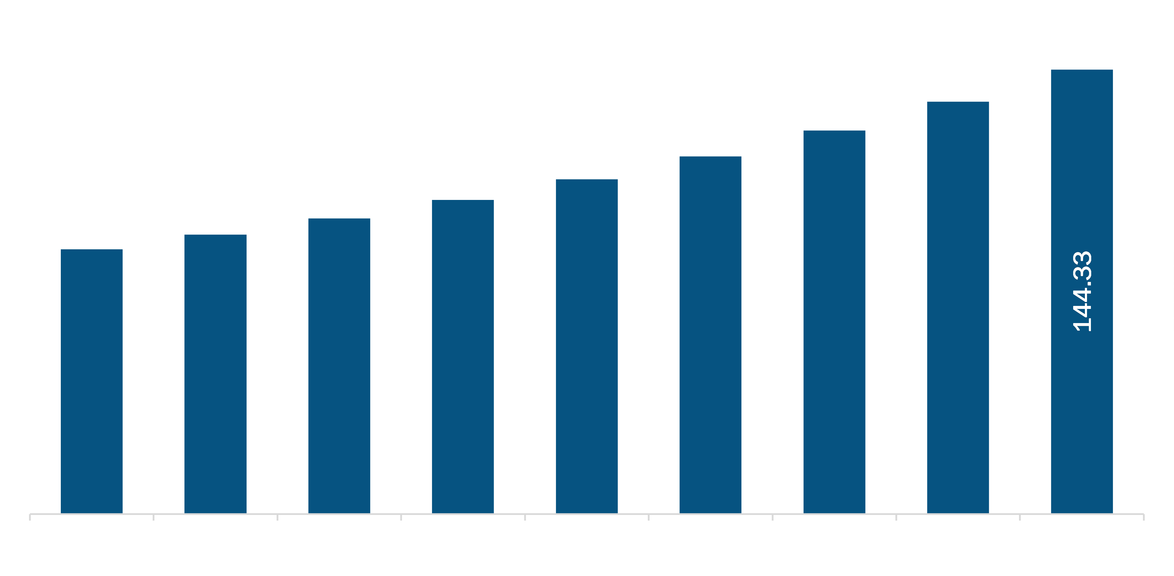 UK Eye Health Supplement Market, Revenue and Forecast to 2027 (US$ Mn)