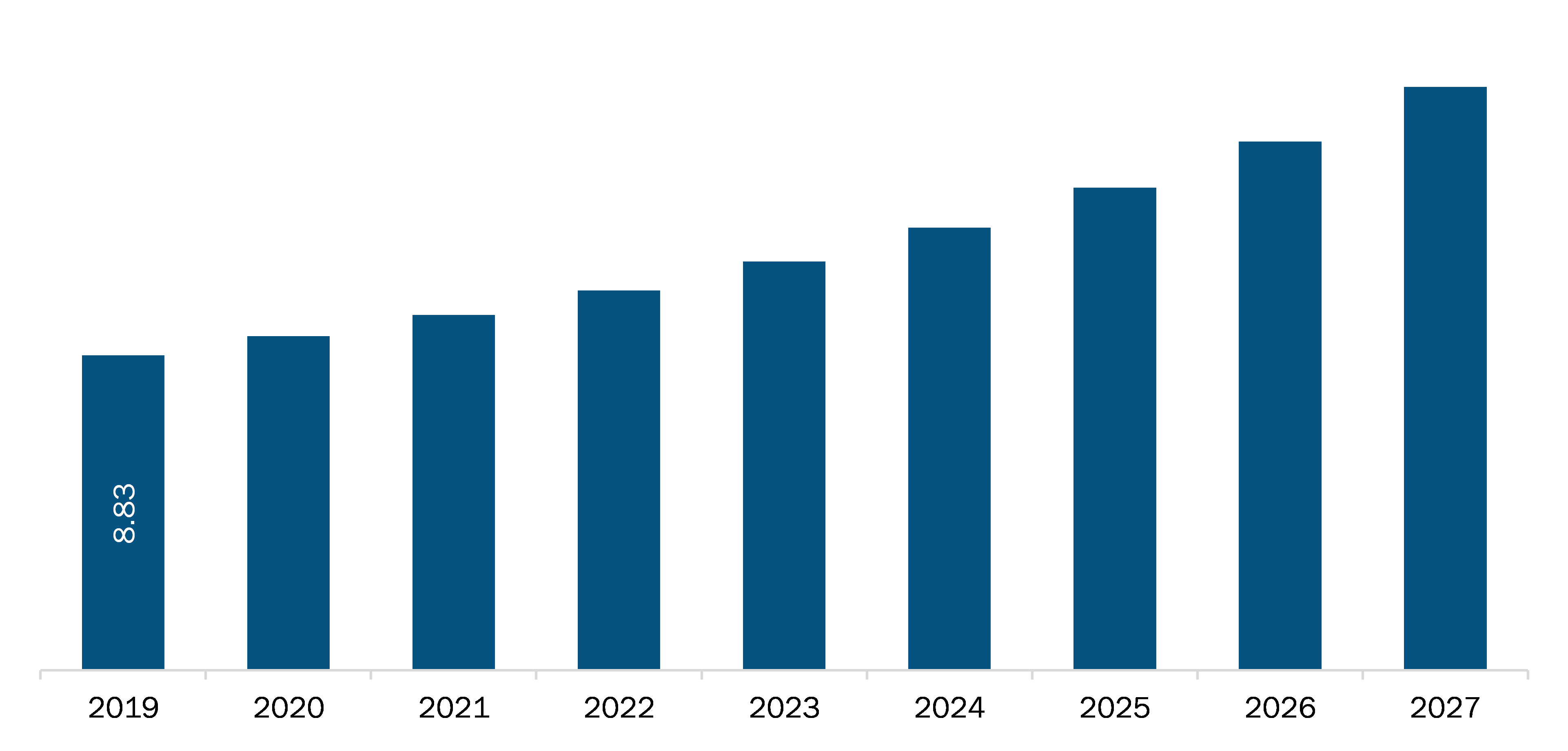 Rest of Asia Pacific Typhoid Fever Vaccines  Market Revenue and Forecast to 2027 (US$ Mn)