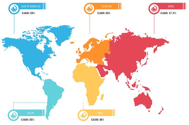 Lucrative Regions in Remote Sensing Services Market
