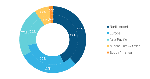 Parking Management Market — by Geography, 2020 and 2028 (%)