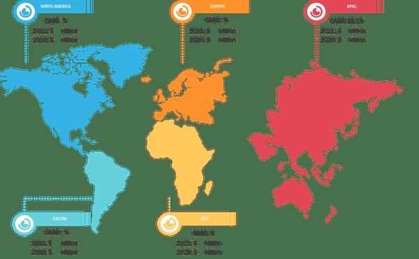 Lucrative Regions for Medical Robots Market