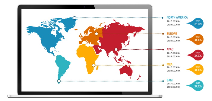 Lucrative Regions for mHealth Market