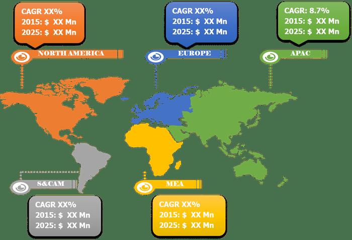 Lucrative Regional Sleep Apnea Devices Markets