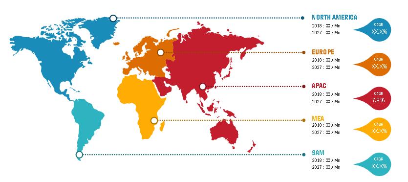 Lucrative Regional Market for Bioreactors
