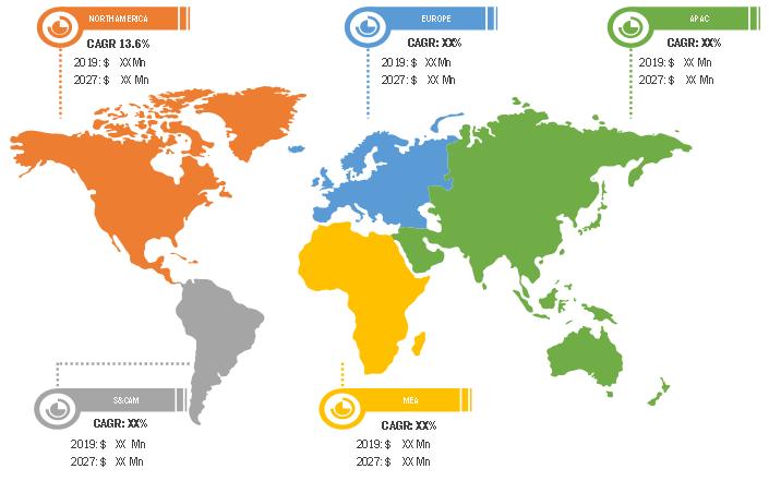Lucrative Regions in Patient Registry Software Market