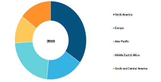 Global Healthcare Mobility Solutions Market, by Region, 2019 (%)