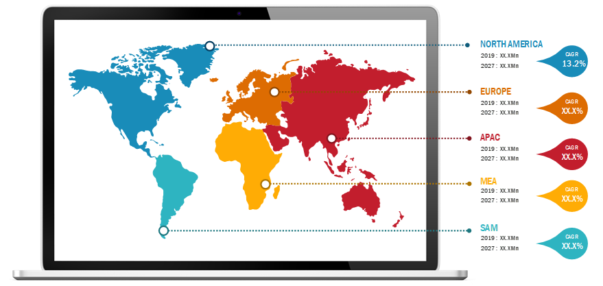 Lucrative Regions for Medical Scheduling Software in Healthcare Market