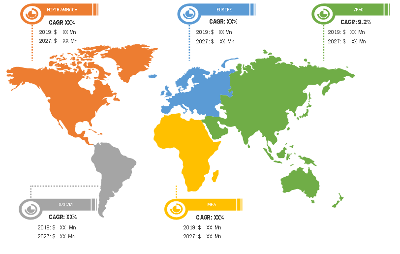 Lucrative Regions in Pulse Oximeters Market