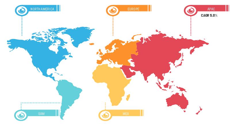 Global Ceramic Adhesives Market