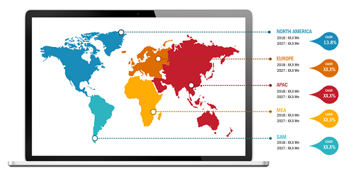 Lucrative Regions for Global Pharmaceutical Robots Market