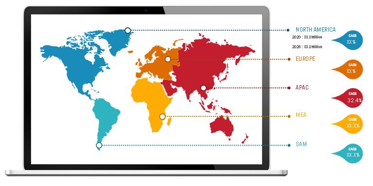 Lucrative Regional Markets for Artificial Intelligence in Marketing