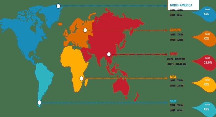 Lucrative Regional Viral Vector & Plasmid DNA Manufacturing Market