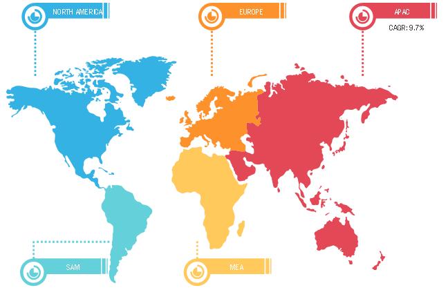 Wireless Intercom Market — Geographic Breakdown, 2019