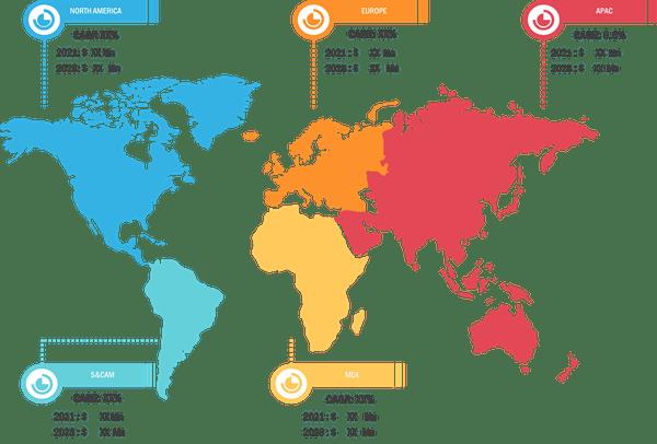Lucrative Regions for Radiopharmaceuticals Market