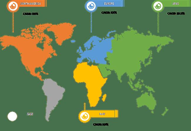 Lucrative Regions in Embedded Die Packaging Technology Market