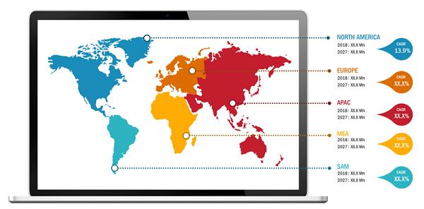 Lucrative Regions for Global Compound Management Market