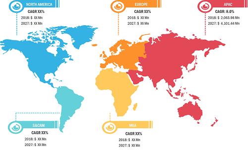 Lucrative Regional Enteral Nutrition Market