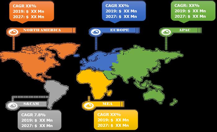 Lucrative Regional Human Machine Interface Market