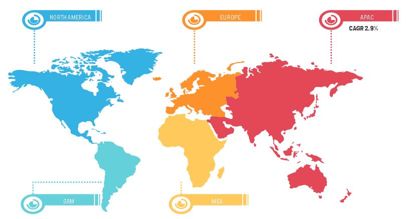 Global Catalyst Fertilizers Market