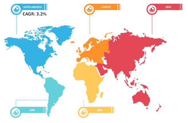 Global Catalyst Fertilizer Market Breakdown - by Region, 2019