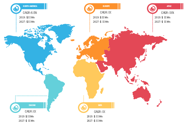 Lucrative Regions for Compounding Pharmacies Market