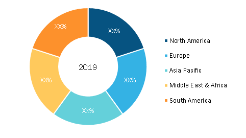 Global Digital Business Support System (BSS) Market — by Geography, 2019