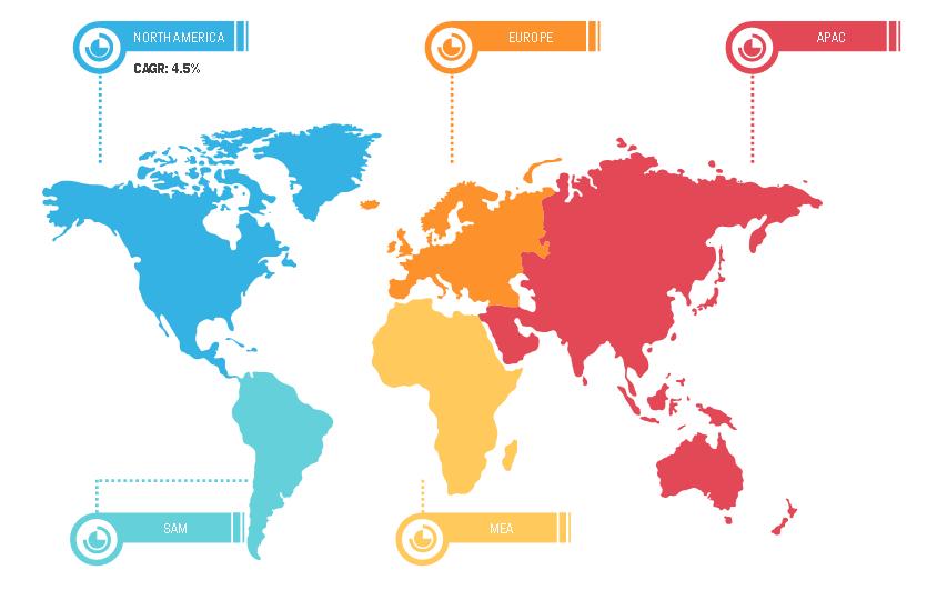 Global Silicon Fertilizer Market Breakdown – by Region, 2019