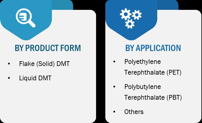 Dimethyl Terephthalate Market 2027 By Product Form