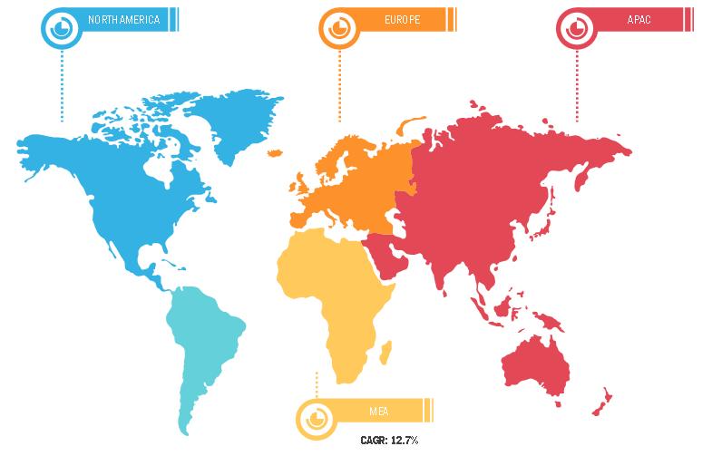Lucrative Regions in Offshore Pipeline Market