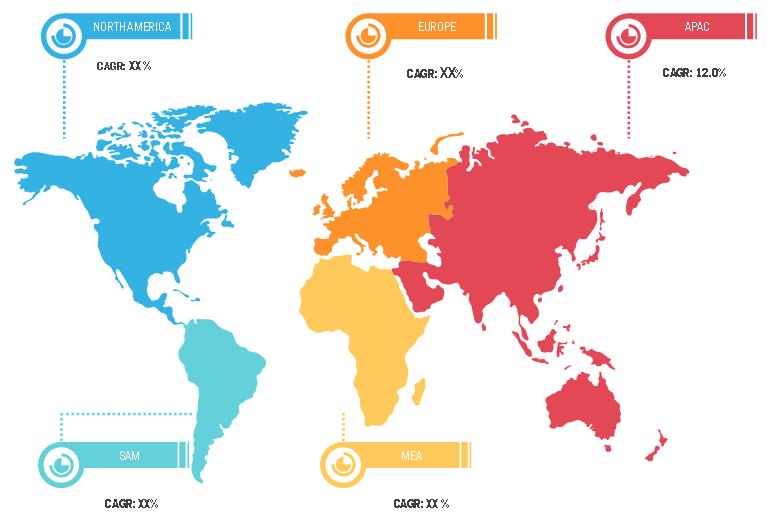 Lucrative Regions in Electronic data interchange (EDI) Market