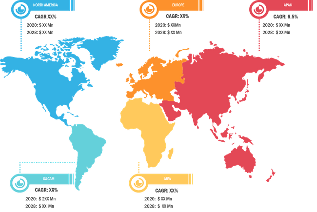 Lucrative Regions for OTC Braces and Support Market