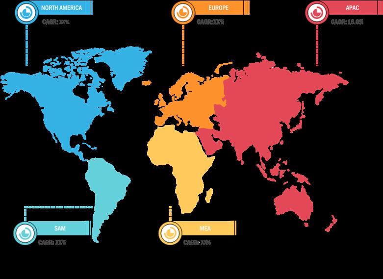 Lucrative Regions for Digital Language Learning Market