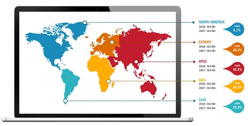 Lucrative Regions for Global Antiviral Drug Resistance Market