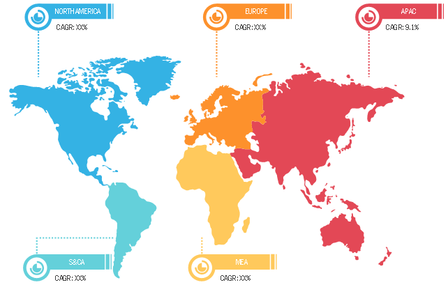 Lucrative Regions for Trade Surveillance Systems Market