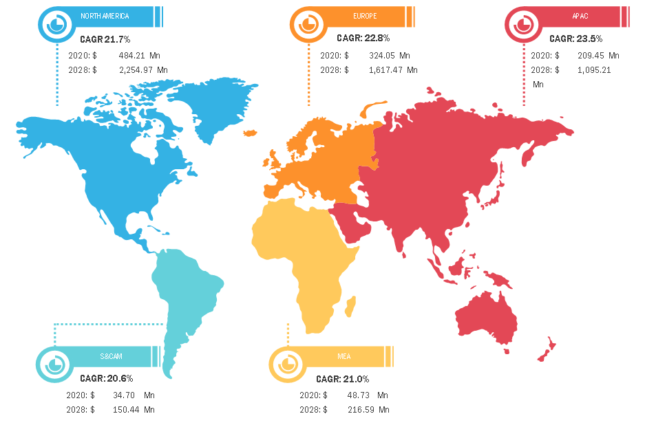 Lucrative Regions for Long Read Sequencing Market