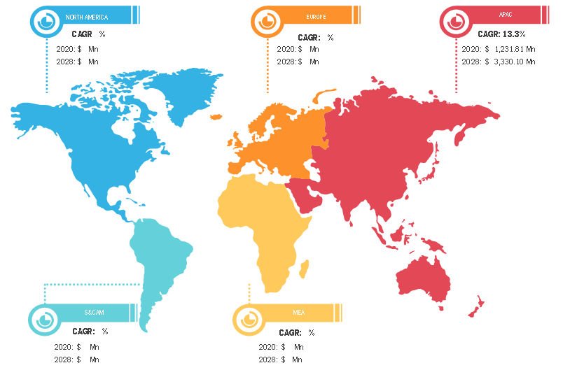 Lucrative Regions for Sequencing Reagents Market