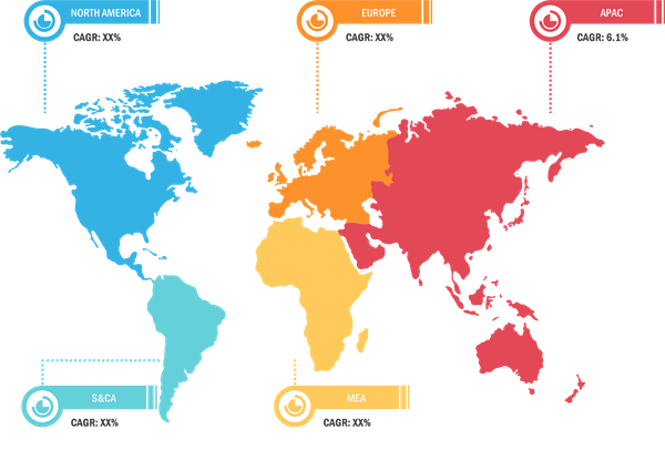 Lucrative Regional Distributed Control Systems Market