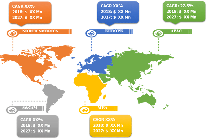 Lucrative Regional Contract Management Software Market