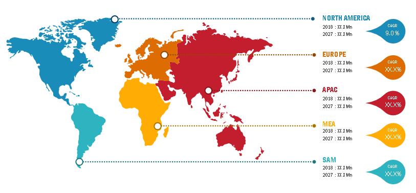 Lucrative Regions for RNAi Therapeutics Market