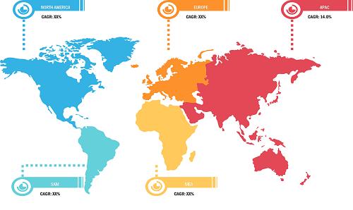 Lucrative Regional Refrigerant Monitoring System Market