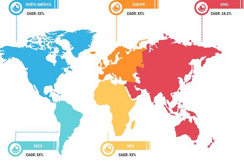 Vendor Management Software Markets geographical representation