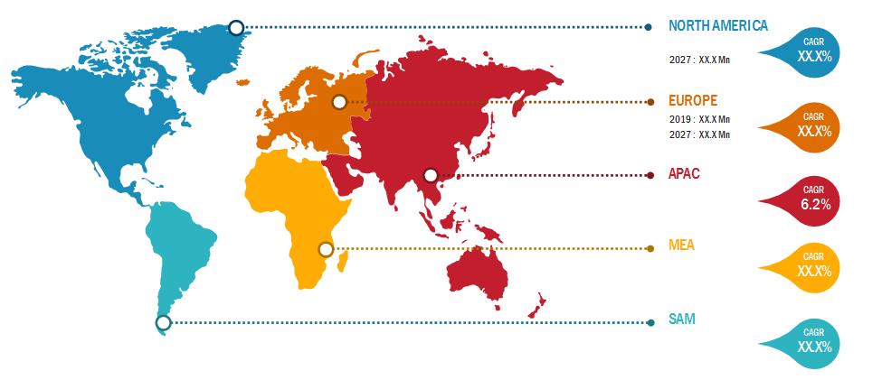 Lucrative Regional Markets