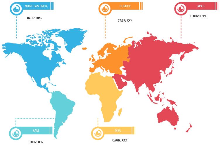 Lucrative Regions for Enterprise Labeling Software Market
