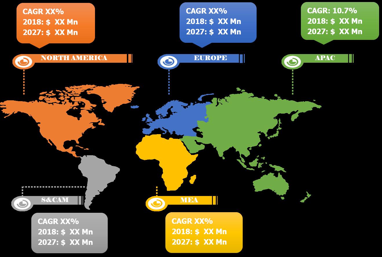 Lucrative Regional Aerostat Markets