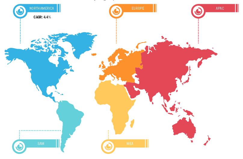 Global Artichokes Market Breakdown – by Region, 2020