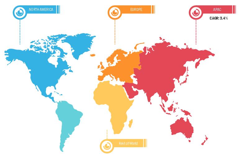 Filling Equipment Market: Regional Growth, 2020–2027