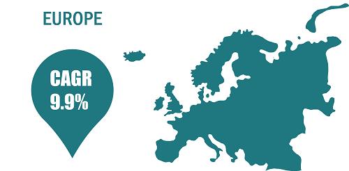 Europe Carbon Fiber Market