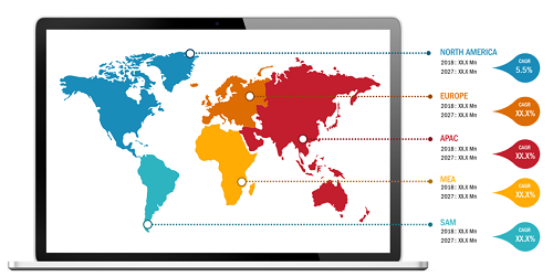Lucrative Regions for Global Dental Surgery Instruments Market